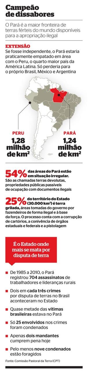 Pará (Foto: reprodução)