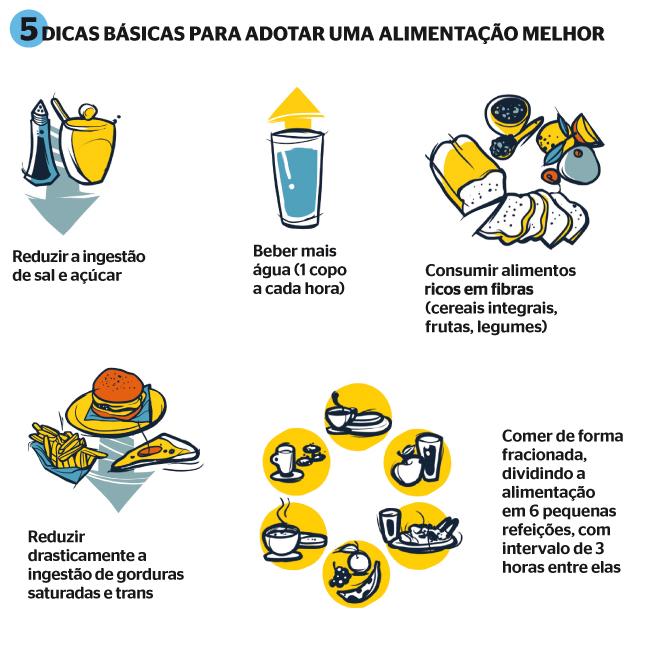 Cinco dicas para adotar uma alimentação melhor (Foto: Marcio Atalla/ÉPOCA)
