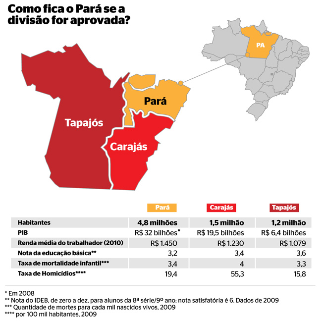 Infográfico sobra a proposta de divisão do Estado do Pará (Foto: Época)