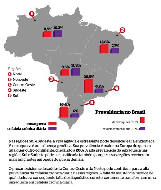 Enxaqueca no Brasil 2 (Foto: Gustavo  Campoy)