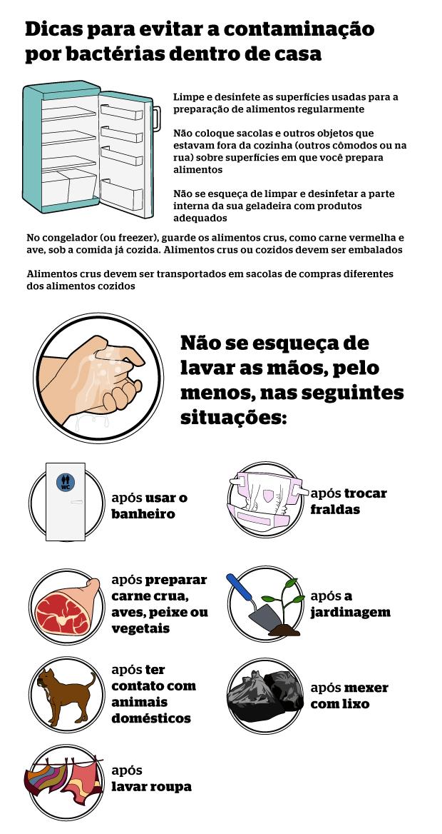 Dicas de como evitar a contaminação por bactérias (Foto: Gustavo Campoy)