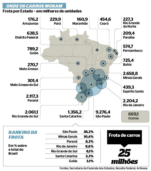 Onde os carros moram (Foto: revista ÉPOCA/Reprodução)