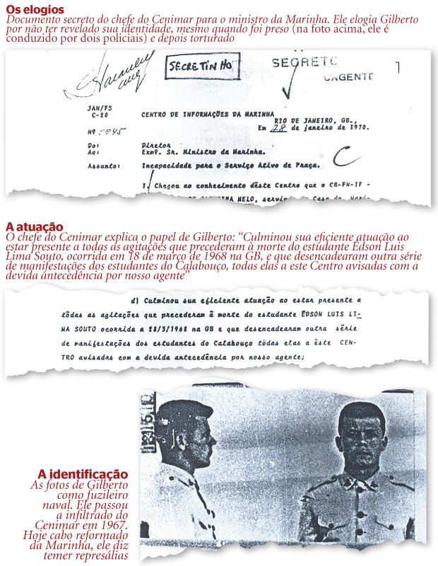 Documentos (Foto: reprodução)