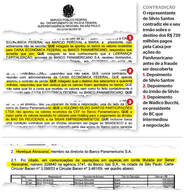 DINHEIRO VIVO Saques em espécie de R$ 100 mil na conta de Silvio Santos feitos por seu irmão  (Foto: reprodução)
