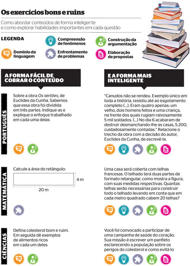Educação_711 (Foto: Shutterstock)