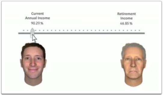 A linha acima dos rostos indica a porcentagem de renda que a pessoa poupa para a aposentadoria (à esquerda) e qual será sua renda (comparado com a que tem hoje) quando estiver aposentada (à direita). Quando mais para esquerda, menos você está poupando e m (Foto: reprodução)