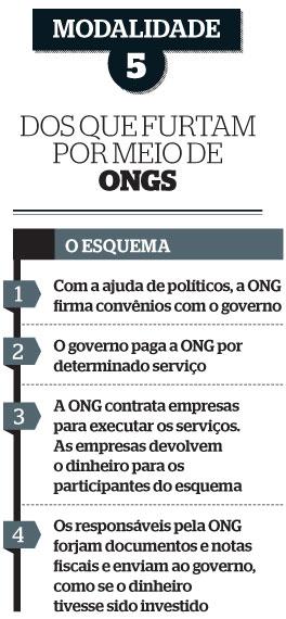 tabela ONGs (Foto: reprodução)