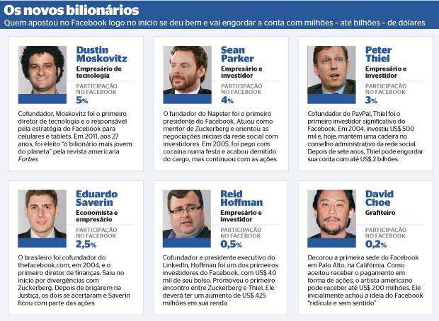 Os novos bilionários (Foto: divulgação)