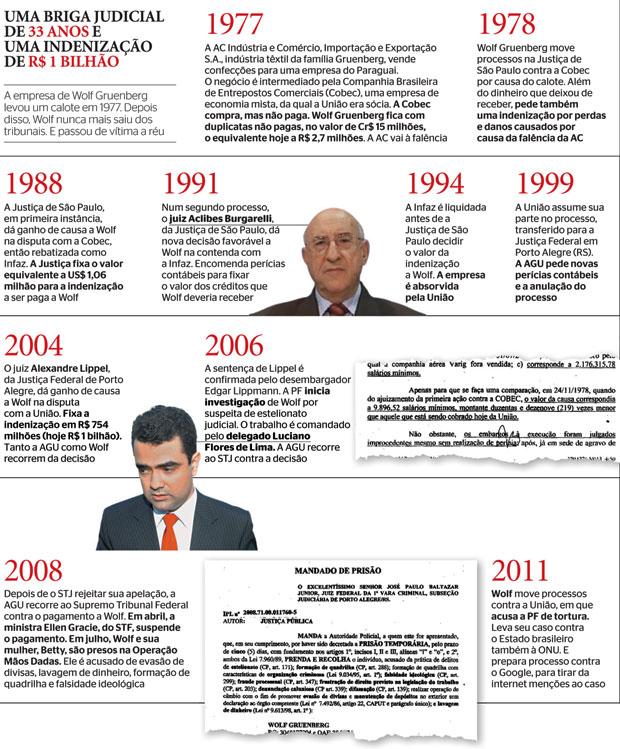 Uma briga judicial de 33 anos e uma indenização de R$ 1 bilhão (Foto: reprodução e Ag. RBS)