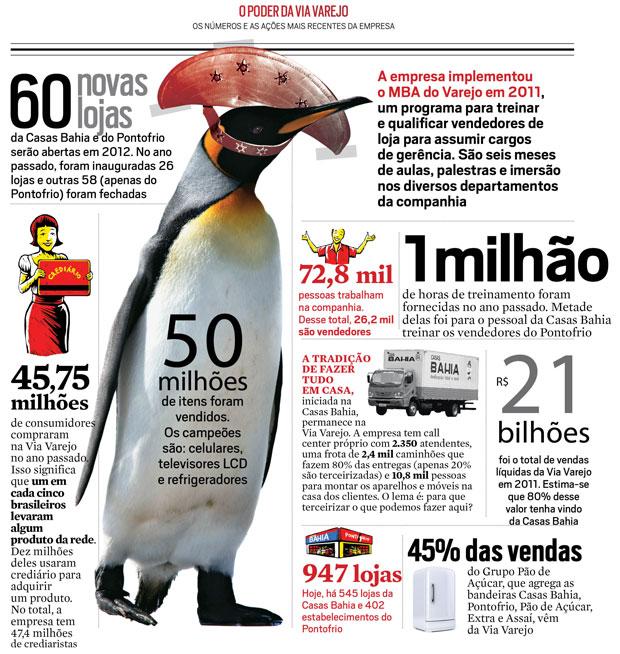 Reprodução (Foto: Shutterstock; Acervo Casas Bahia. Ilustrações: Adams Carvalho)