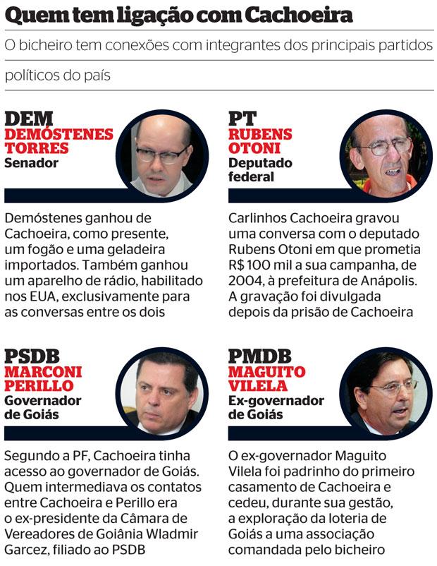 Quem tem ligação com Cachoeira (Foto: AE, CB/D.A Press, Ag. A Tarde/Folhapress (1) e Folhapress)