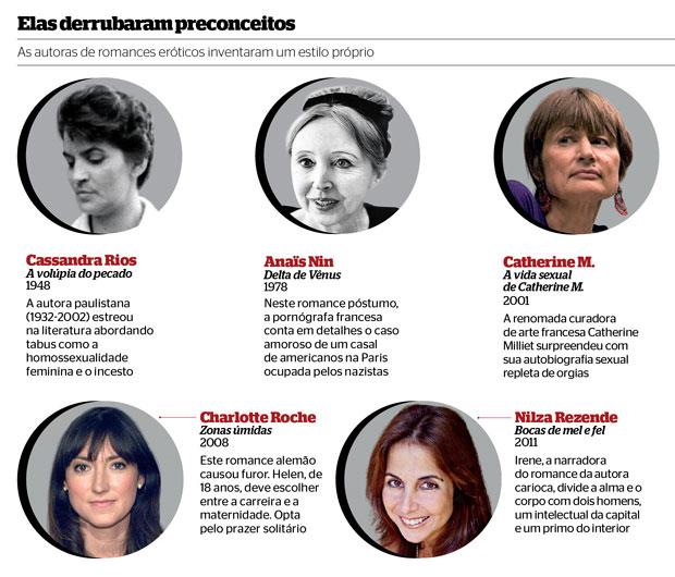 Reprodução (Foto: Folhapress, Bettmann/Corbis, Philippe Wojazer/Reuters, Karlheinz Schindler/dpa/Corbis e divulgação)