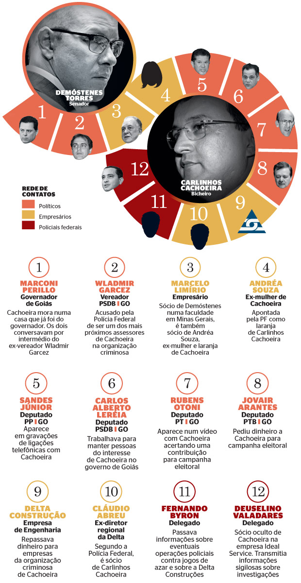 Os bons companheiros (Foto: Lula Marques/Folhapress, D.A Press (5),  O Popular (2), O Globo, arq.  Ed Globo e reprodução )