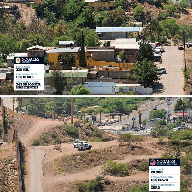 CONTRASTE O nome das cidades é o mesmo, o clima, o solo e a cultura local também. Mas a Nogales mexicana é mais pobre e violenta que a americana.  Uma explicação para esse abismo está nas instituições de cada lado da fronteira  (Foto: Christopher Morris/Corbis)