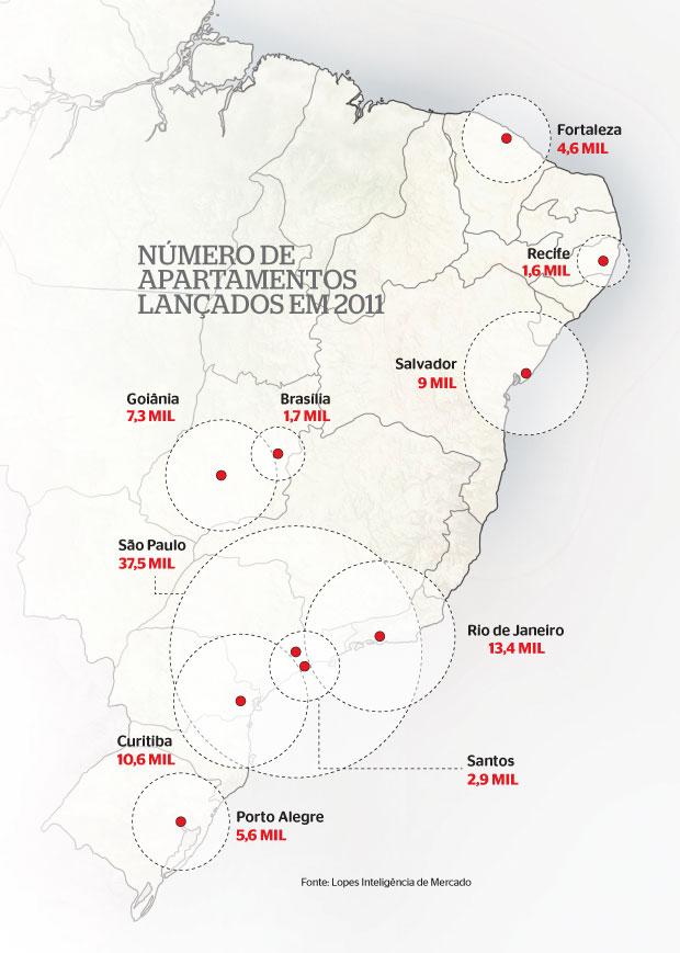 Números de apartamentos lançados em 2011 (Foto: Fonte: Lopes Inteligência de Mercado)