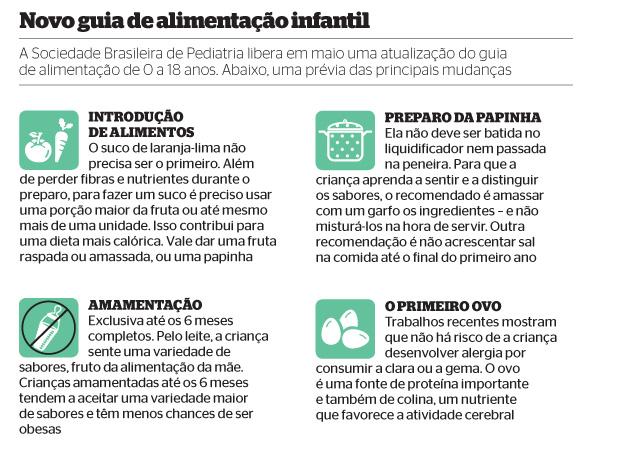 Novo guia de alimentação infantil (Foto: revista ÉPOCA/Reprodução)