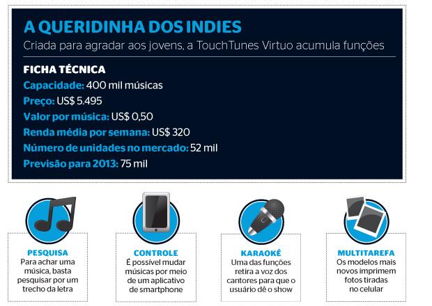 A QUERIDINHA DOS INDIES (Foto: revista ÉPOCA/Reprodução)