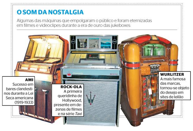O som da nostalgia (Foto: reprodução)