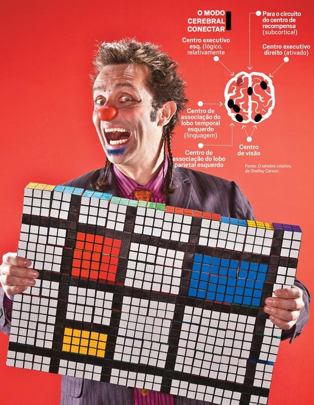 A solução criativa de Ballas vem quando ele ativa o lado direito, mais afeito a novidades, e as regiões ligadas à linguagem e às analogias. Também está mais ativa a parte de trás do cérebro, que tem a ver com o pensamento divergente e a profusão de ideias (Foto: Paulo Varella)
