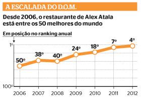 A escalada do D.O.M. (Foto: revista ÉPOCA/Reprodução)