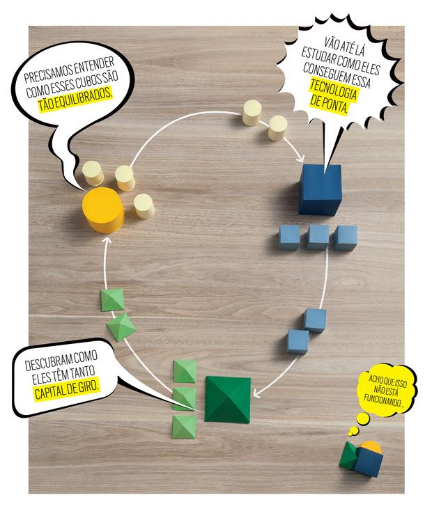 Instigação (Foto: Carlos Cubi; Objetos: Mariana Coan; Edição de imagem: ARTNET)
