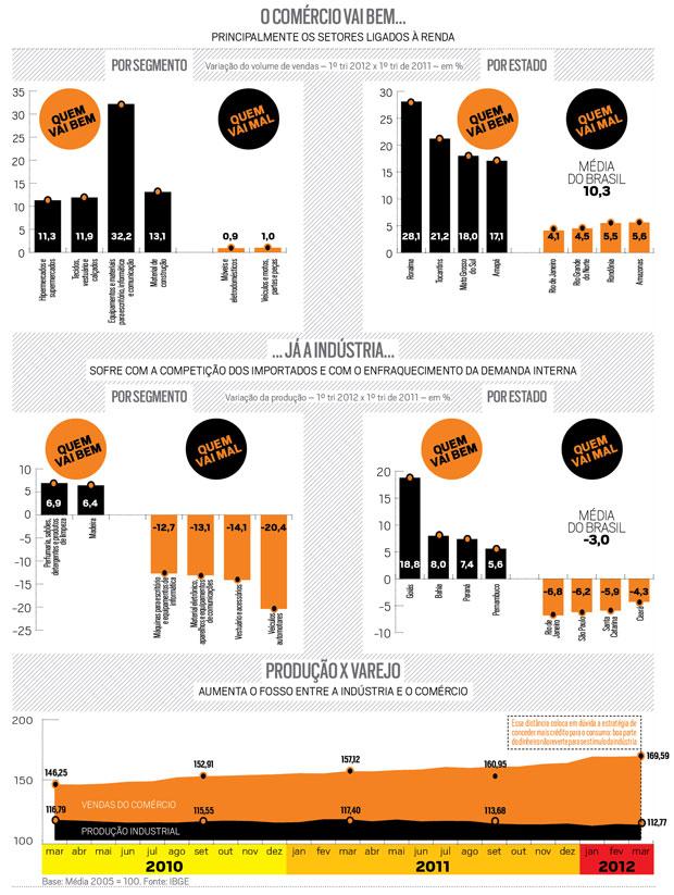 Cresce, PIB, cresce (Foto: Reprodução)
