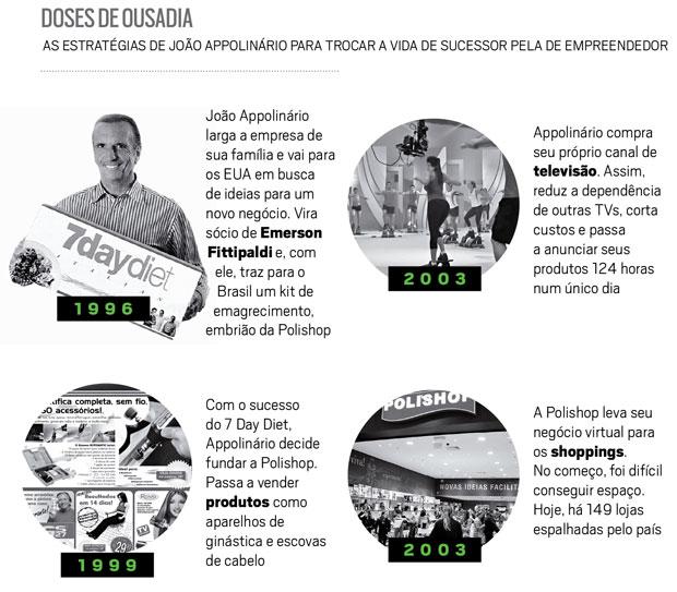 Dieta de resultados (Foto: Divulgação)