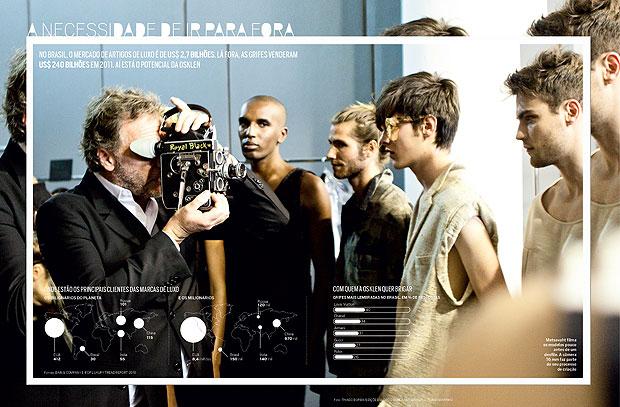 Metsavaht filma os modelos pouco antes de um desfile. A câmera 16 mm faz parte do seu processo de criação (Foto: Thiago Borba/Edições Globo Condé Nast; Infográfico: Flávia Marinho)