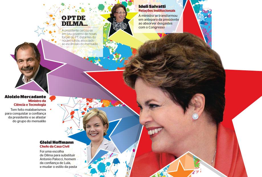 O PT de Dilma... (Foto: Ruy Baron/Valor/Folhapress, Ueslei Marcelino/Reuters e Valterci Santos/Ag. Gazeta do Povo)