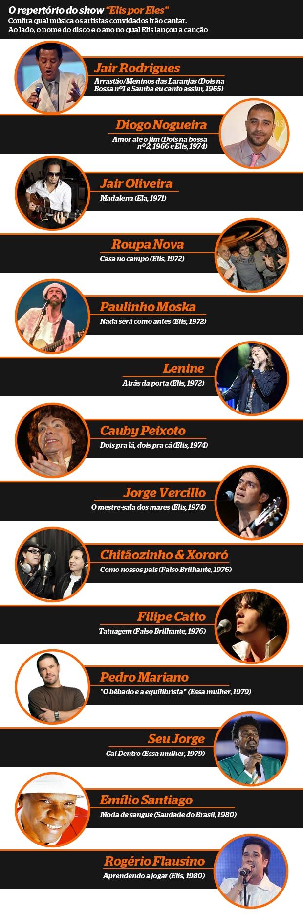 Lista Pedro Mariano (Foto: Divulgação)